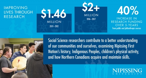 Economic Infographic 3x2 research funding