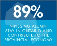 89% alumni stay in ontario