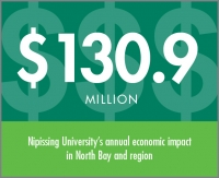 $130.9 million impact to North Bay